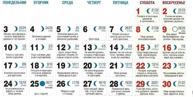 Лунный посевной календарь по дням на сентябрь 2018 года (таблица)