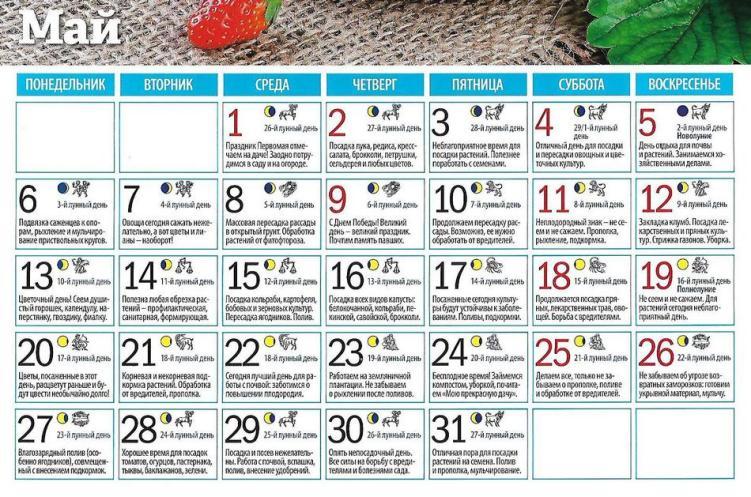 Лунный календарь в таблице на май